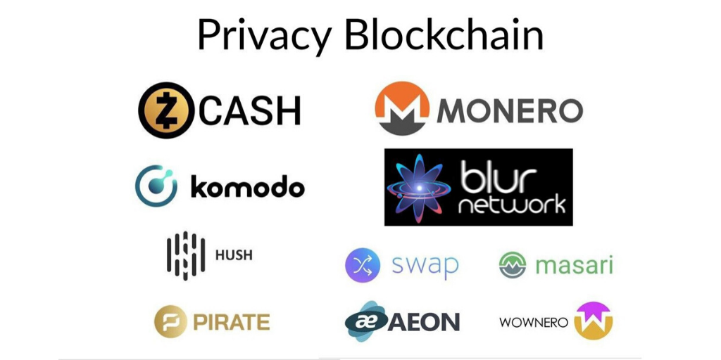 Privacy Blockchain